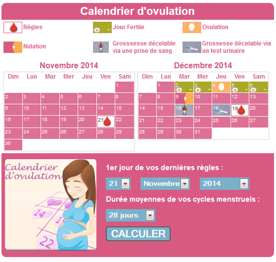 Ovulation Calculator Free Ovulation Calendar Online ...